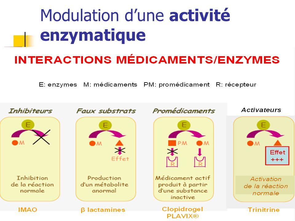 Modulation dune activité enzymatique