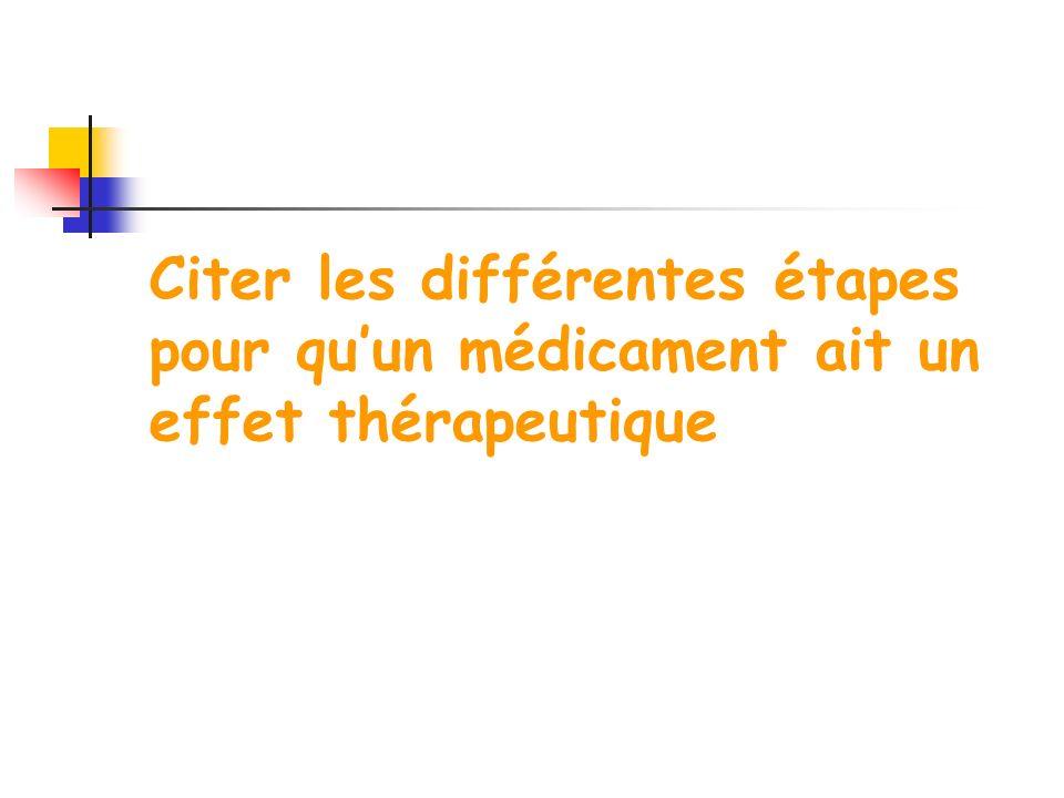 Citer les différentes étapes pour quun médicament ait un effet thérapeutique