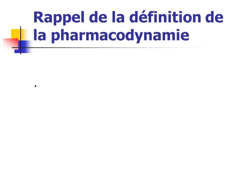 Rappel de la définition de la pharmacodynamie.