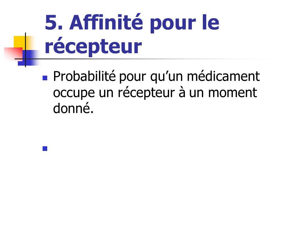 5. Affinité pour le récepteur Probabilité pour quun médicament occupe un récepteur à un moment donné.