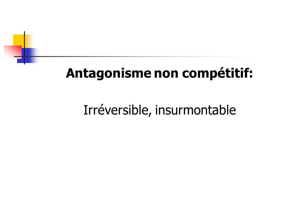 Antagonisme non compétitif: Irréversible, insurmontable