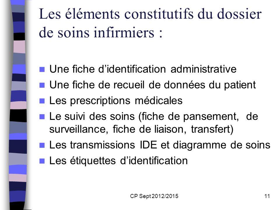 CP Sept 2012/201511 Les éléments constitutifs du dossier de soins infirmiers : Une fiche didentification administrative Une fiche de recueil de donnée