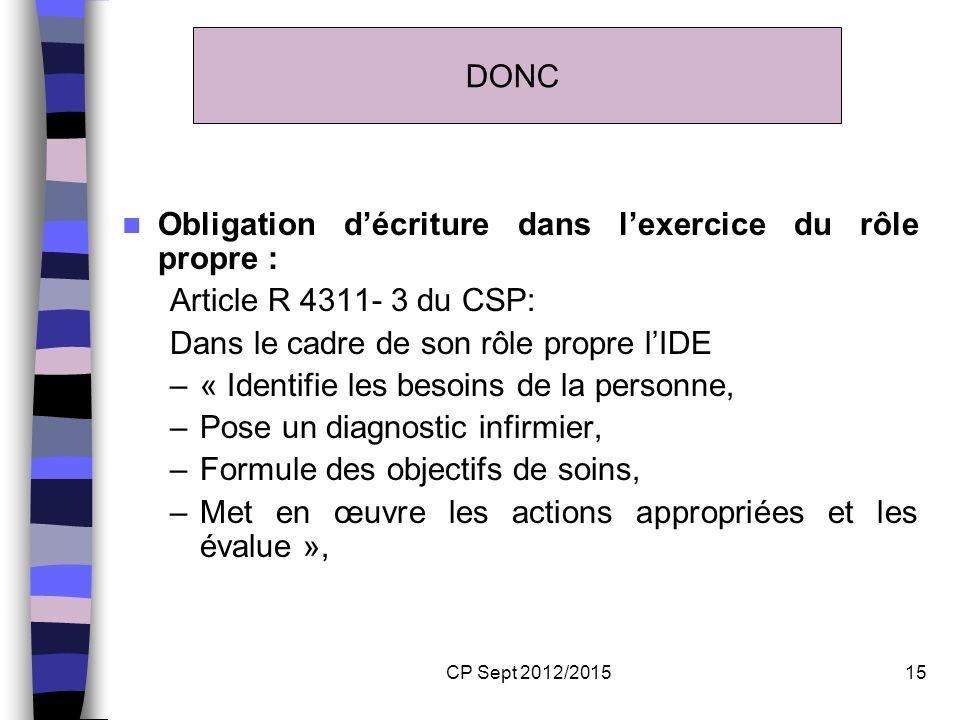 CP Sept 2012/201515 Obligation décriture dans lexercice du rôle propre : Article R 4311- 3 du CSP: Dans le cadre de son rôle propre lIDE –« Identifie