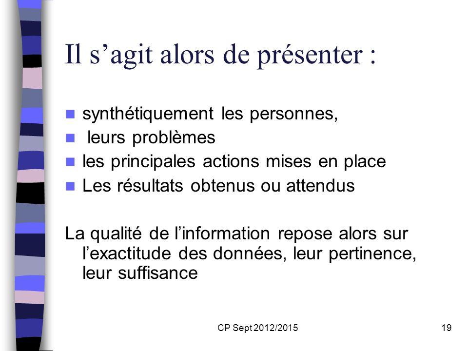 CP Sept 2012/201519 Il sagit alors de présenter : synthétiquement les personnes, leurs problèmes les principales actions mises en place Les résultats