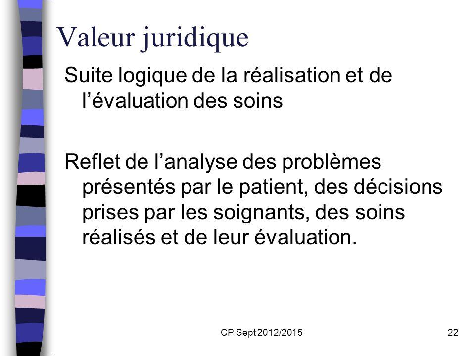 CP Sept 2012/201522 Valeur juridique Suite logique de la réalisation et de lévaluation des soins Reflet de lanalyse des problèmes présentés par le pat