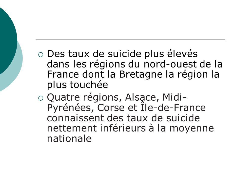 Des taux de suicide plus élevés dans les régions du nord-ouest de la France dont la Bretagne la région la plus touchée Quatre régions, Alsace, Midi- P