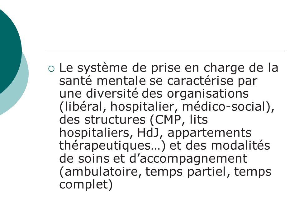 Le système de prise en charge de la santé mentale se caractérise par une diversité des organisations (libéral, hospitalier, médico-social), des struct