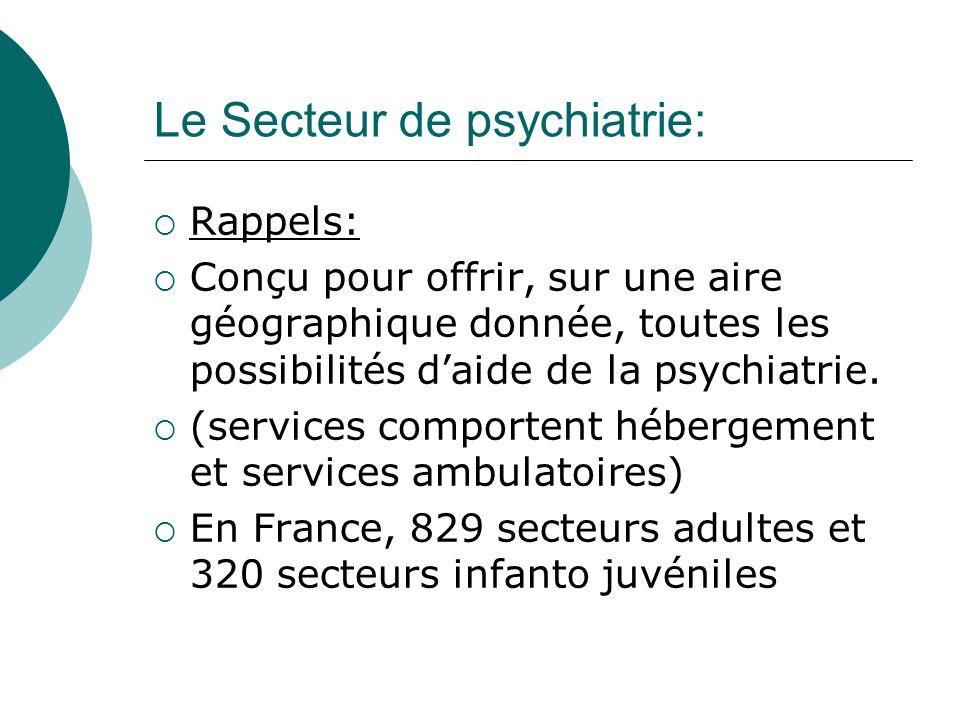Le Secteur de psychiatrie: Rappels: Conçu pour offrir, sur une aire géographique donnée, toutes les possibilités daide de la psychiatrie. (services co