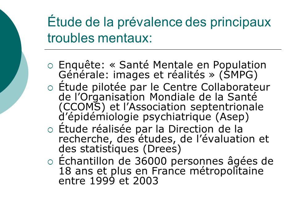 Étude de la prévalence des principaux troubles mentaux: Enquête: « Santé Mentale en Population Générale: images et réalités » (SMPG) Étude pilotée par