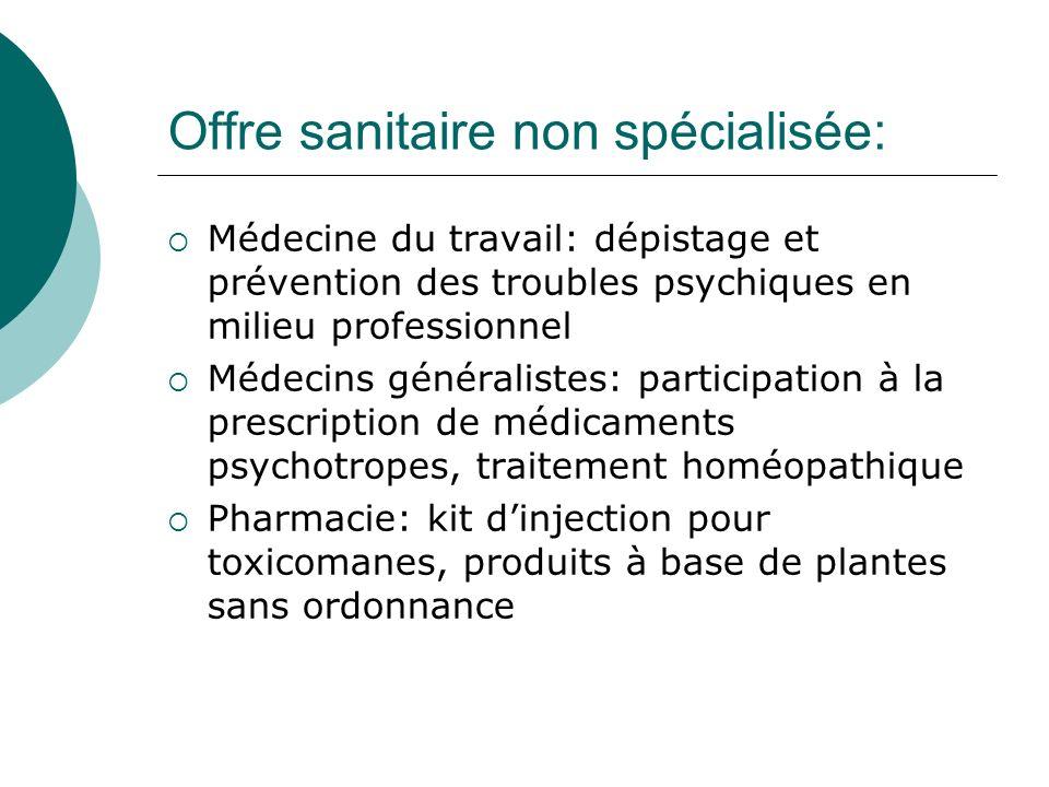 Offre sanitaire non spécialisée: Médecine du travail: dépistage et prévention des troubles psychiques en milieu professionnel Médecins généralistes: p