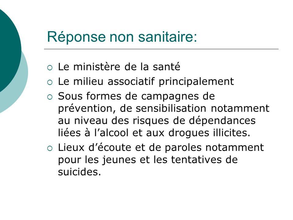 Réponse non sanitaire: Le ministère de la santé Le milieu associatif principalement Sous formes de campagnes de prévention, de sensibilisation notamme