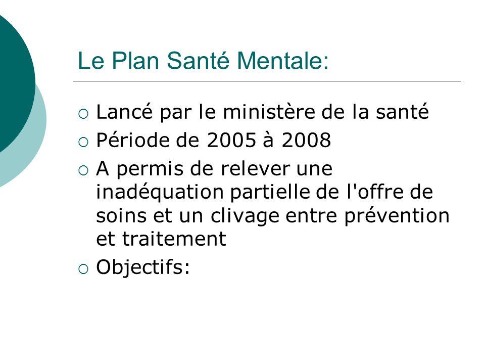 Le Plan Santé Mentale: Lancé par le ministère de la santé Période de 2005 à 2008 A permis de relever une inadéquation partielle de l'offre de soins et
