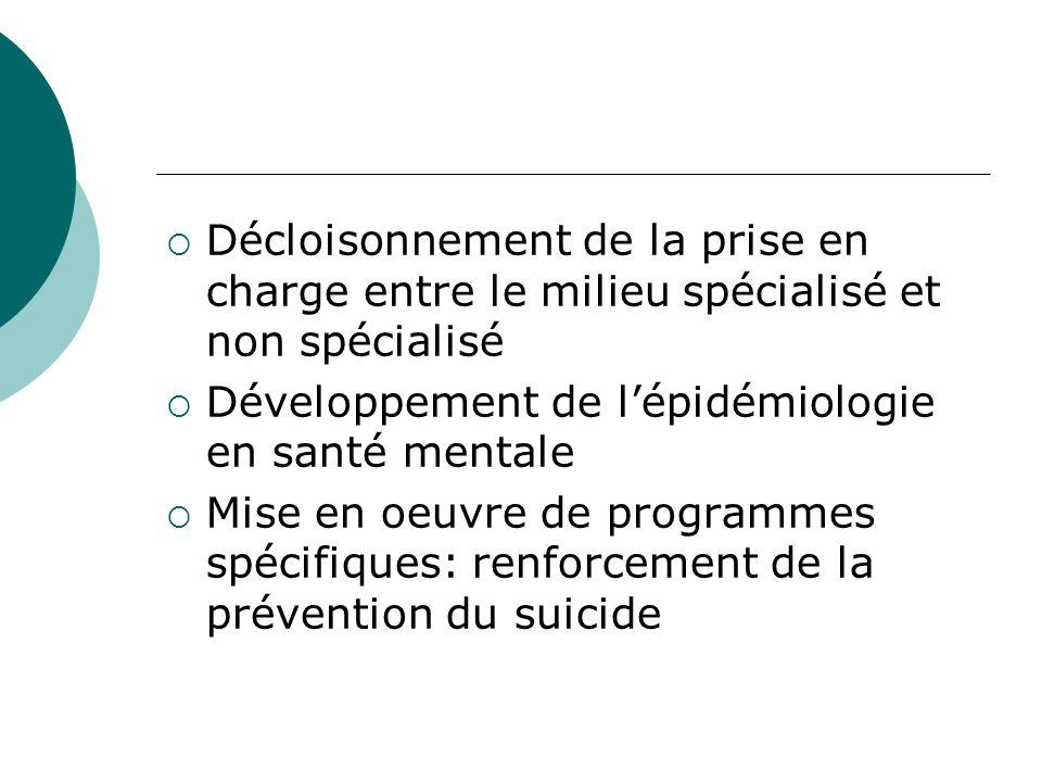 Décloisonnement de la prise en charge entre le milieu spécialisé et non spécialisé Développement de lépidémiologie en santé mentale Mise en oeuvre de