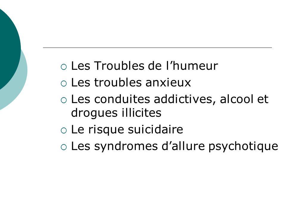Les Troubles de lhumeur Les troubles anxieux Les conduites addictives, alcool et drogues illicites Le risque suicidaire Les syndromes dallure psychoti