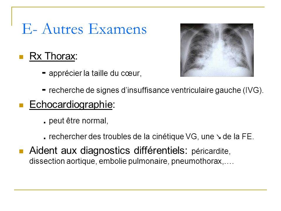 Rx Thorax: - apprécier la taille du cœur, - recherche de signes dinsuffisance ventriculaire gauche (IVG). Echocardiographie:. peut être normal,. reche