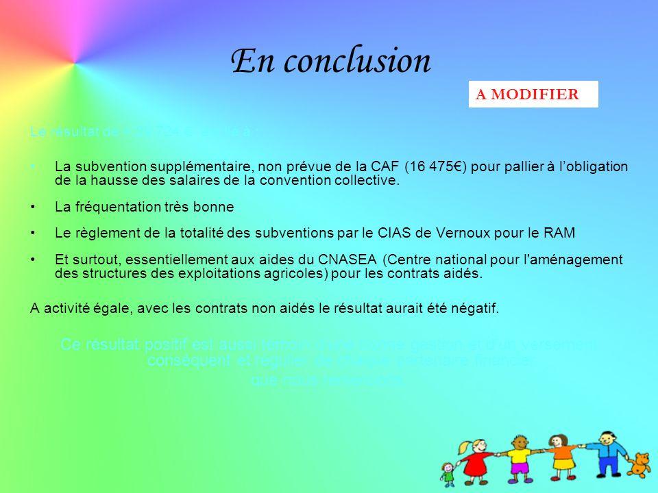 En conclusion Le résultat de + 29 724 est lié à : La subvention supplémentaire, non prévue de la CAF (16 475) pour pallier à lobligation de la hausse