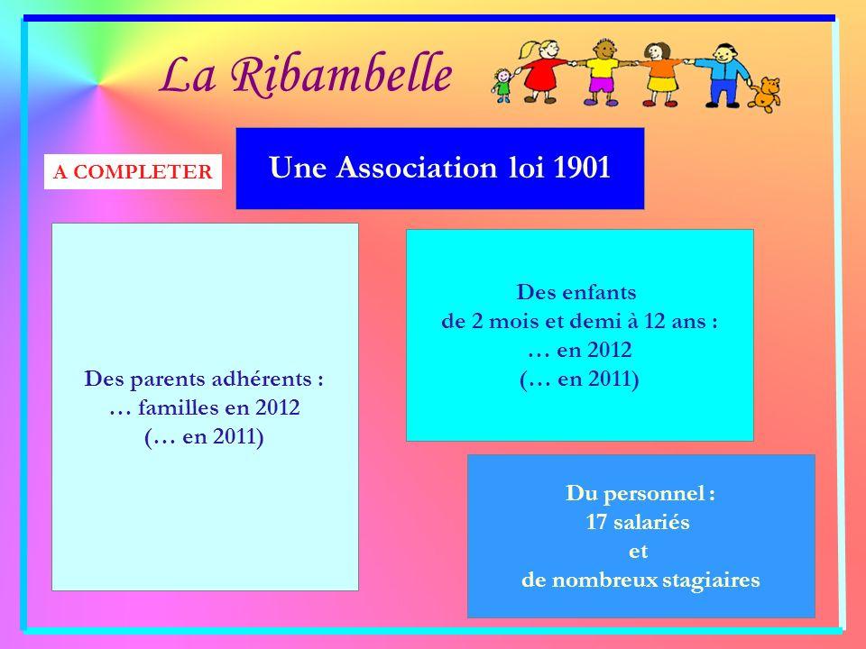 Des parents adhérents : … familles en 2012 (… en 2011) Des enfants de 2 mois et demi à 12 ans : … en 2012 (… en 2011) Une Association loi 1901 La Riba