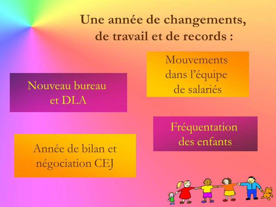 Une année de changements, de travail et de records : Fréquentation des enfants Nouveau bureau et DLA Année de bilan et négociation CEJ Mouvements dans