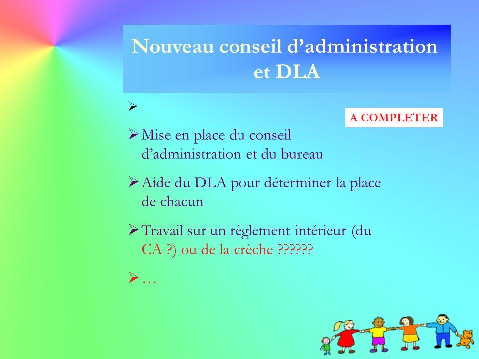 Nouveau conseil dadministration et DLA Mise en place du conseil dadministration et du bureau Aide du DLA pour déterminer la place de chacun Travail su