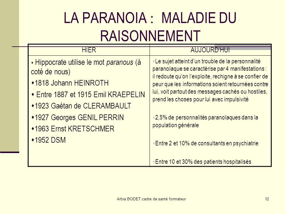 Arbia BODET cadre de santé formateur12 LA PARANOIA : MALADIE DU RAISONNEMENT HIERAUJOURDHUI Hippocrate utilise le mot paranous (à coté de nous) 1818 J