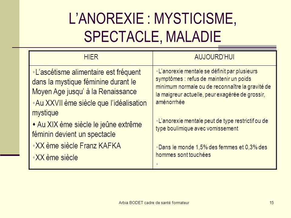 Arbia BODET cadre de santé formateur15 LANOREXIE : MYSTICISME, SPECTACLE, MALADIE HIERAUJOURDHUI Lascétisme alimentaire est fréquent dans la mystique
