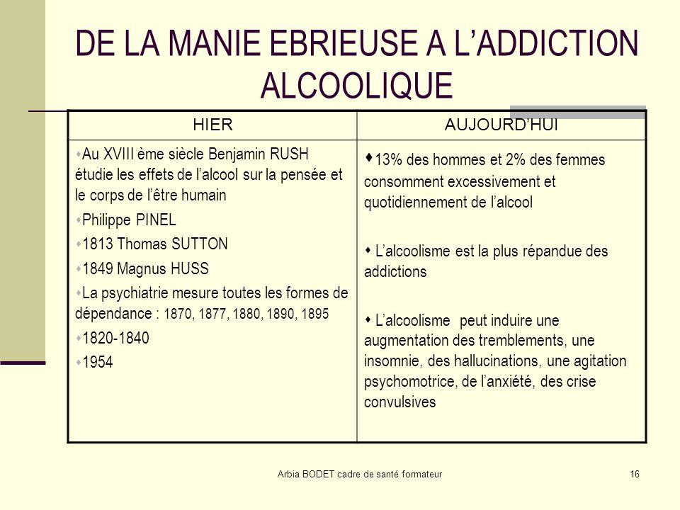 Arbia BODET cadre de santé formateur16 DE LA MANIE EBRIEUSE A LADDICTION ALCOOLIQUE HIERAUJOURDHUI Au XVIII ème siècle Benjamin RUSH étudie les effets