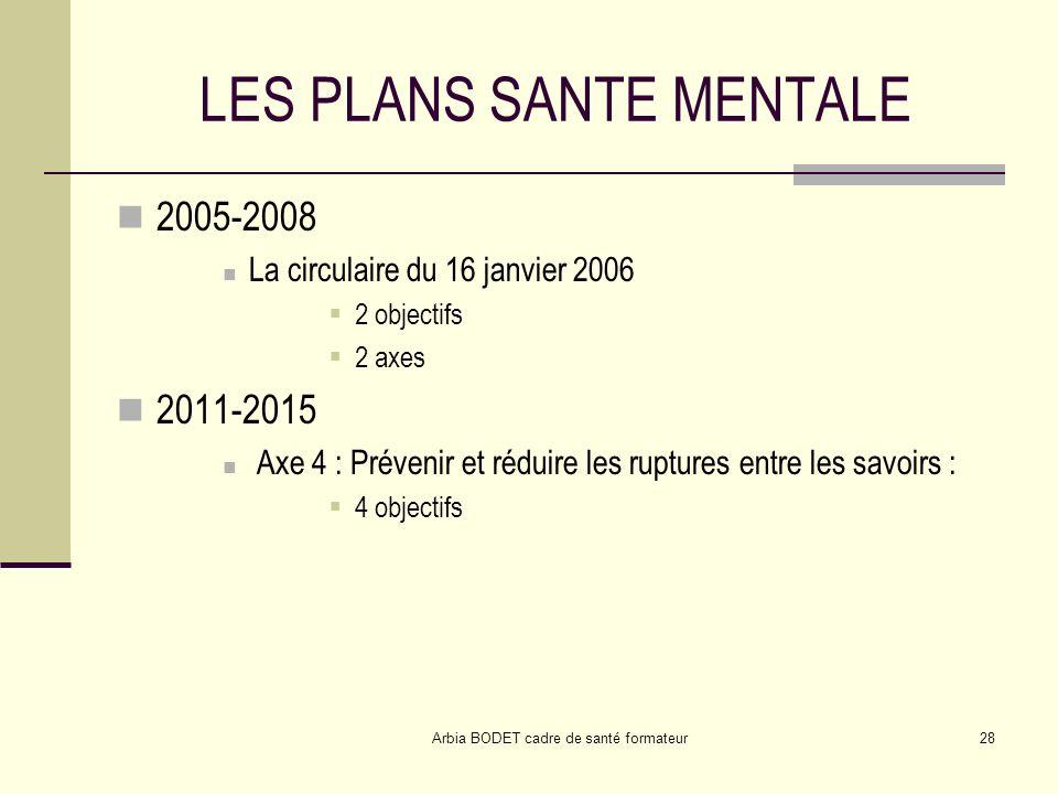 Arbia BODET cadre de santé formateur28 LES PLANS SANTE MENTALE 2005-2008 La circulaire du 16 janvier 2006 2 objectifs 2 axes 2011-2015 Axe 4 : Préveni