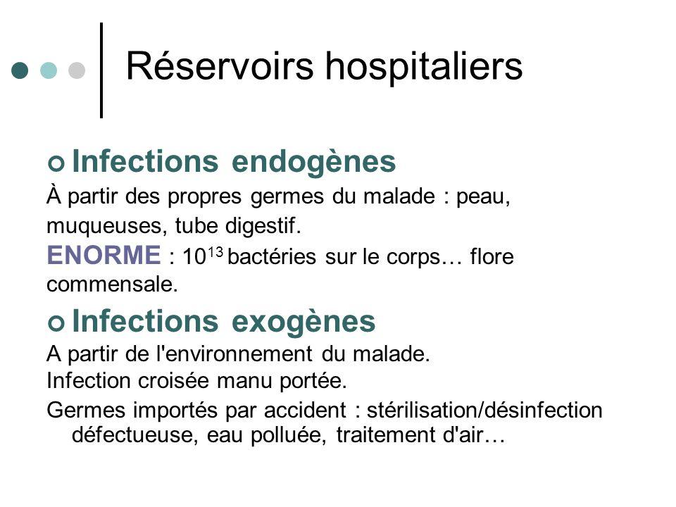 Réservoirs hospitaliers Infections endogènes À partir des propres germes du malade : peau, muqueuses, tube digestif. ENORME : 10 13 bactéries sur le c