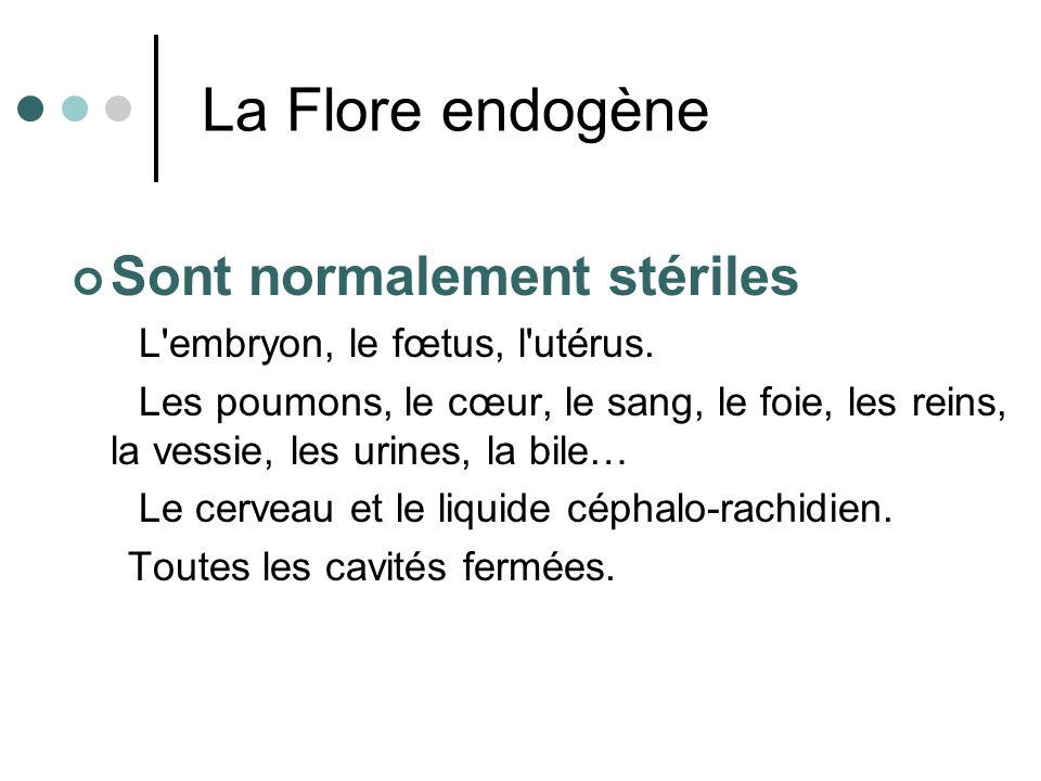 La Flore endogène Sont normalement stériles L'embryon, le fœtus, l'utérus. Les poumons, le cœur, le sang, le foie, les reins, la vessie, les urines, l