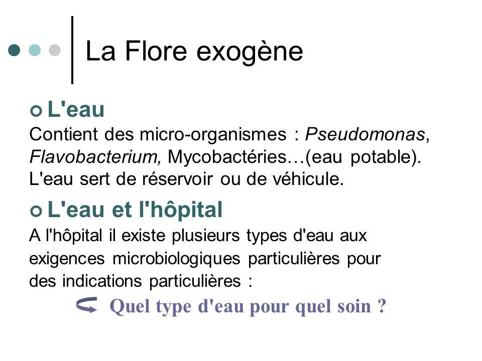 La Flore exogène L'eau Contient des micro-organismes : Pseudomonas, Flavobacterium, Mycobactéries…(eau potable). L'eau sert de réservoir ou de véhicul