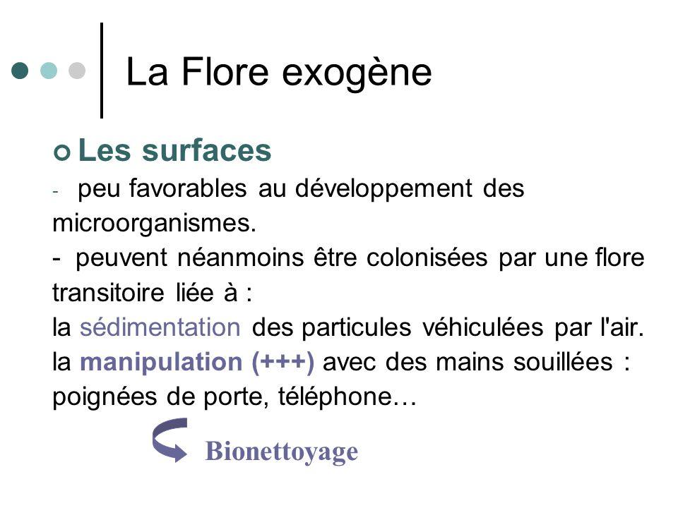 La Flore exogène Les surfaces - peu favorables au développement des microorganismes. - peuvent néanmoins être colonisées par une flore transitoire lié