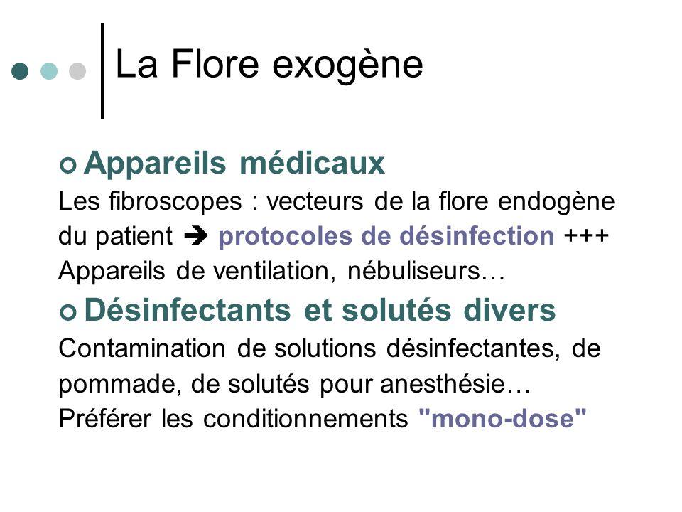 La flore exogène appareils médicaux les fibroscopes : vecteurs de la