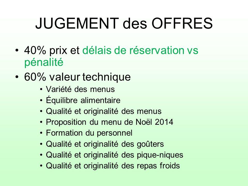 JUGEMENT des OFFRES 40% prix et délais de réservation vs pénalité 60% valeur technique Variété des menus Équilibre alimentaire Qualité et originalité