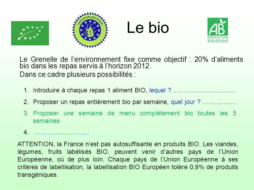 Le bio Le Grenelle de lenvironnement fixe comme objectif : 20% daliments bio dans les repas servis à lhorizon 2012. Dans ce cadre plusieurs possibilit
