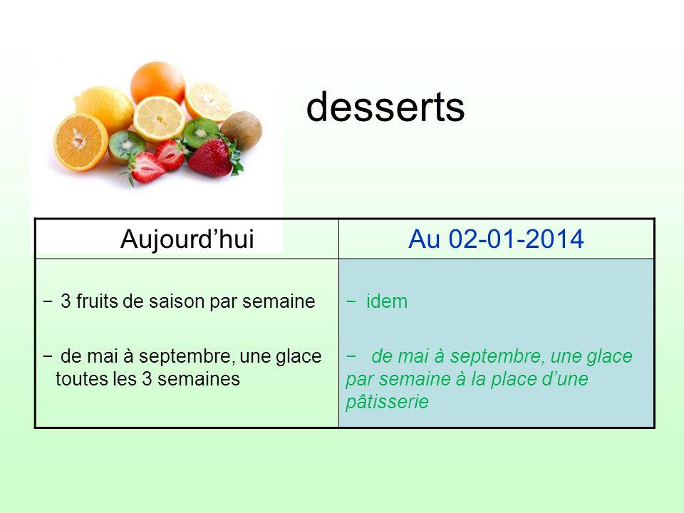 desserts AujourdhuiAu 02-01-2014 3 fruits de saison par semaine de mai à septembre, une glace toutes les 3 semaines idem de mai à septembre, une glace