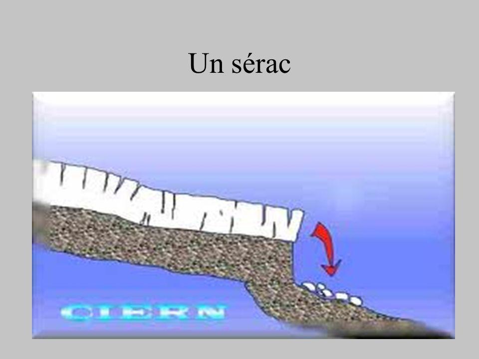 Évolution de la Mer de Glace