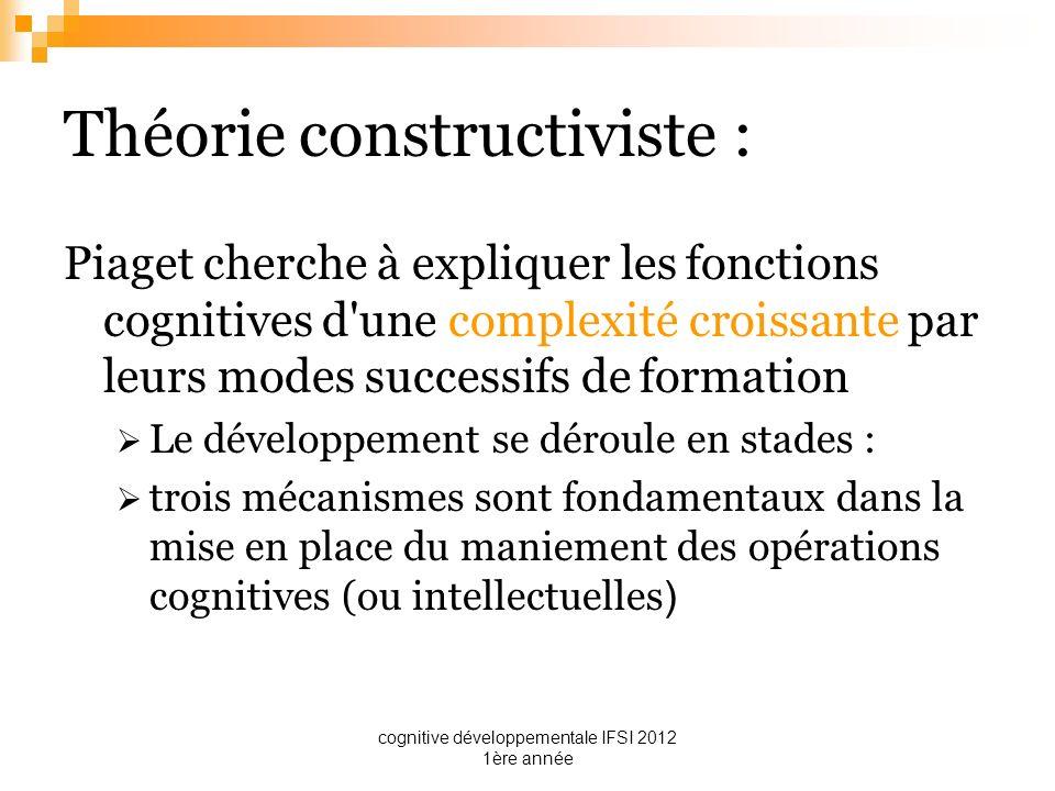 cognitive développementale IFSI 2012 1ère année Théorie constructiviste : Piaget cherche à expliquer les fonctions cognitives d'une complexité croissa