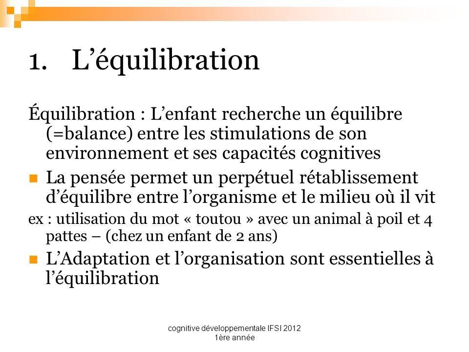 cognitive développementale IFSI 2012 1ère année 1.Léquilibration Équilibration : Lenfant recherche un équilibre (=balance) entre les stimulations de s