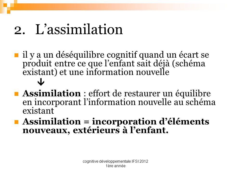 cognitive développementale IFSI 2012 1ère année 2.Lassimilation il y a un déséquilibre cognitif quand un écart se produit entre ce que lenfant sait dé