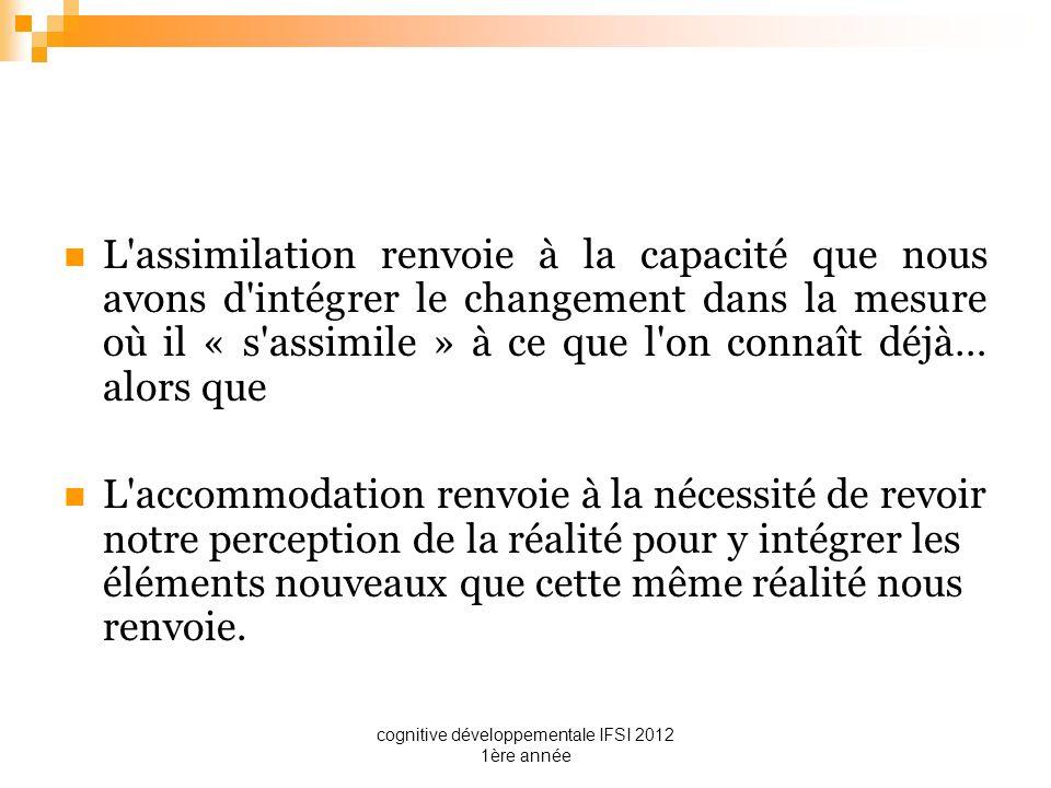 cognitive développementale IFSI 2012 1ère année L'assimilation renvoie à la capacité que nous avons d'intégrer le changement dans la mesure où il « s'