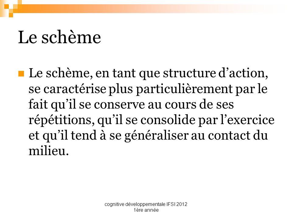 cognitive développementale IFSI 2012 1ère année Le schème Le schème, en tant que structure daction, se caractérise plus particulièrement par le fait q