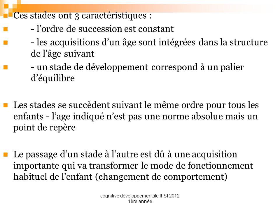 cognitive développementale IFSI 2012 1ère année Ces stades ont 3 caractéristiques : - lordre de succession est constant - les acquisitions dun âge son