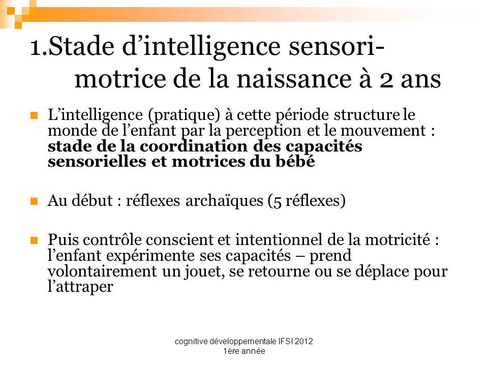 cognitive développementale IFSI 2012 1ère année 1.Stade dintelligence sensori- motrice de la naissance à 2 ans Lintelligence (pratique) à cette périod