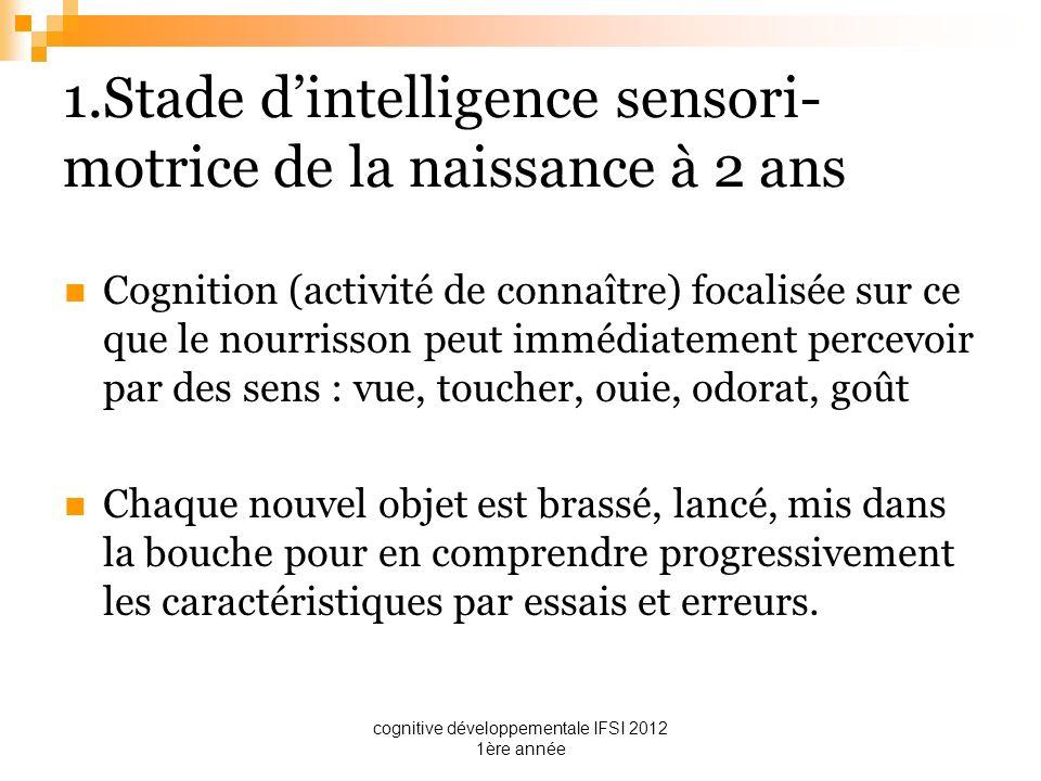 cognitive développementale IFSI 2012 1ère année 1.Stade dintelligence sensori- motrice de la naissance à 2 ans Cognition (activité de connaître) focal