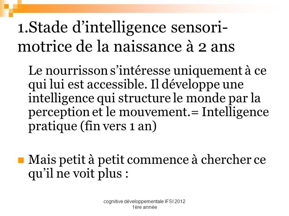 cognitive développementale IFSI 2012 1ère année 1.Stade dintelligence sensori- motrice de la naissance à 2 ans Le nourrisson sintéresse uniquement à c