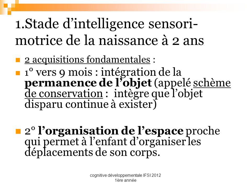 cognitive développementale IFSI 2012 1ère année 1.Stade dintelligence sensori- motrice de la naissance à 2 ans 2 acquisitions fondamentales : 1 ° vers