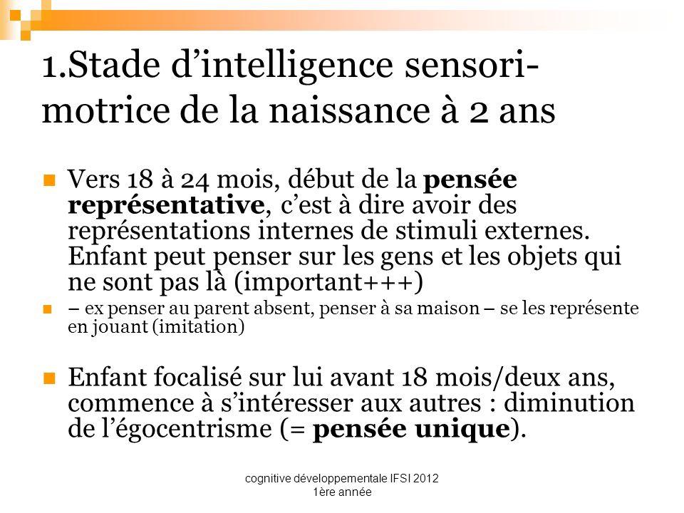 cognitive développementale IFSI 2012 1ère année 1.Stade dintelligence sensori- motrice de la naissance à 2 ans Vers 18 à 24 mois, début de la pensée r