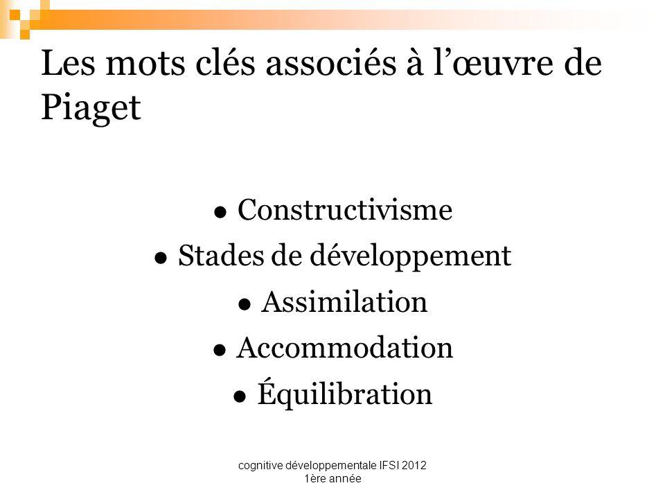 cognitive développementale IFSI 2012 1ère année Les mots clés associés à lœuvre de Piaget l Constructivisme l Stades de développement l Assimilation l
