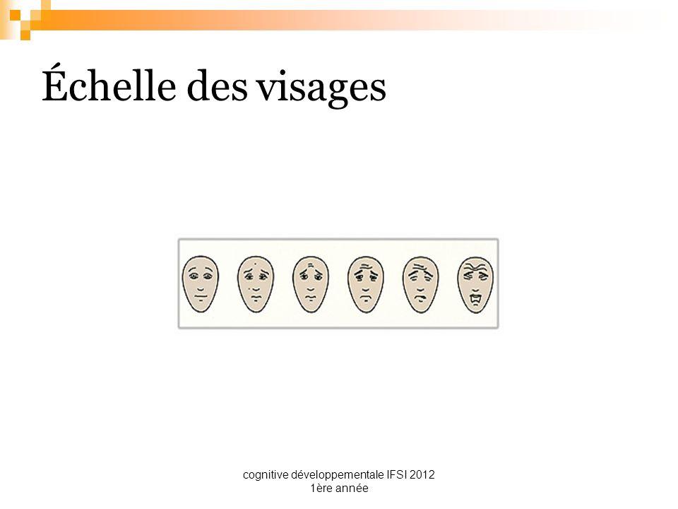 cognitive développementale IFSI 2012 1ère année Échelle des visages