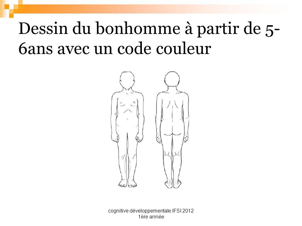 cognitive développementale IFSI 2012 1ère année Dessin du bonhomme à partir de 5- 6ans avec un code couleur